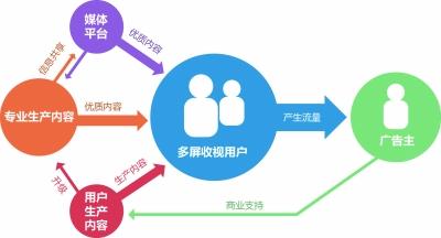 短资产版权初中化的有益探索江苏视频几何图片